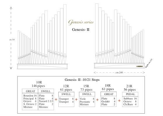 Caratt.tecniche Genesis II