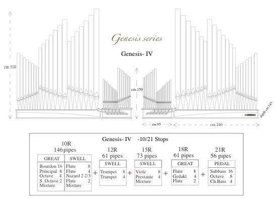 Caratt.tecniche Genesis IV