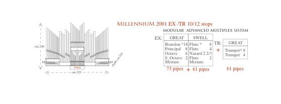 Mill 2001 Ex-Tr Spec Tec