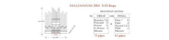 Mill 2001 Spec Tec