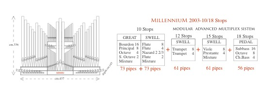 MillenniuM 2003 Spec. Tec.